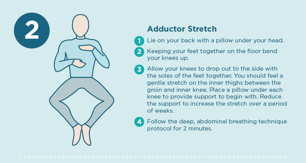 Exercises to Relieve Male Pelvic Pain- adductor stretch