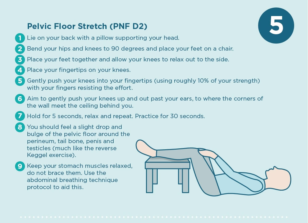pelvic floor stretch